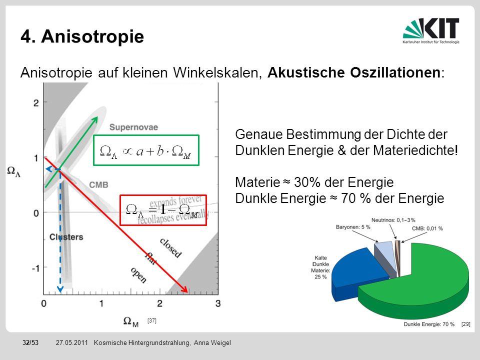 4. Anisotropie Anisotropie auf kleinen Winkelskalen, Akustische Oszillationen: [37]